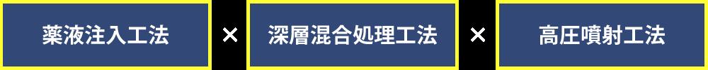 高圧噴射工法×薬液注入工法×深層混合処理工法